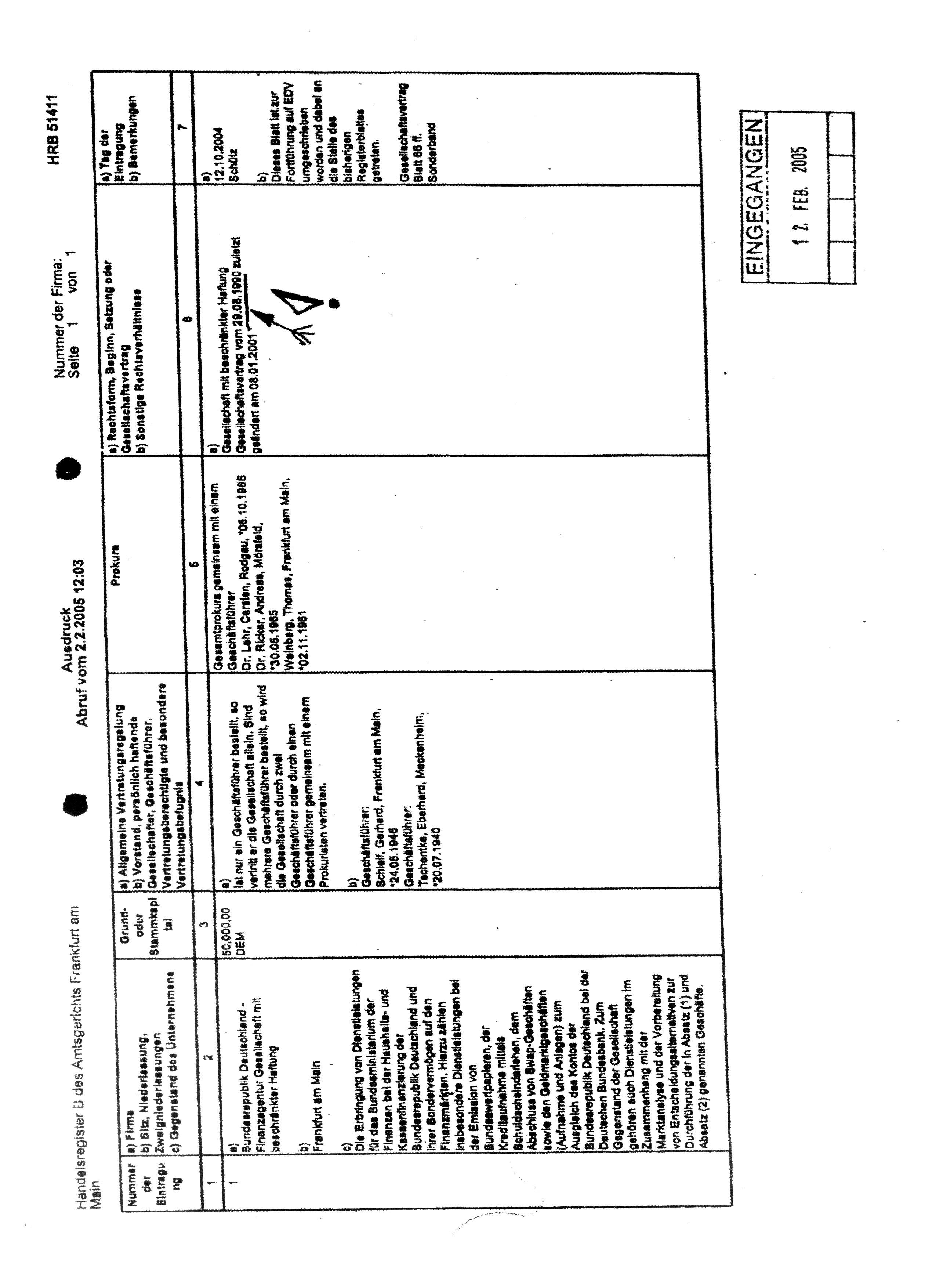 Brd Gmbh Handelsregistereintrag